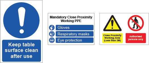 Covid-19 PPE safety signage